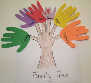 Family Tree Paper Craft Ideas for Kids